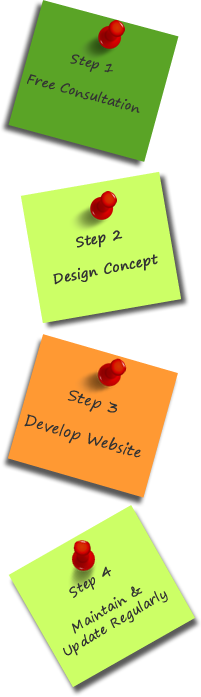 orlando web design process